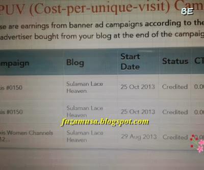 fuzamusa.blogspot.com