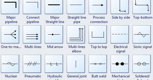 Piping Design Tips And Guide   Process Flow Diagram