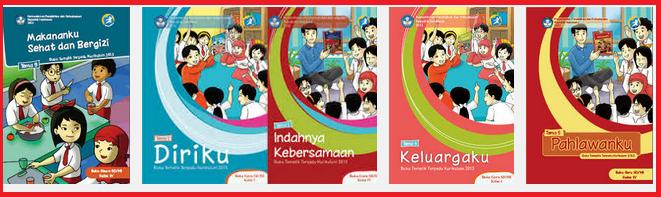 Kumpulan Soal Tematik Kelas 5 Tema 1 Dan Tema 2 Arsip Kurikulum 2013