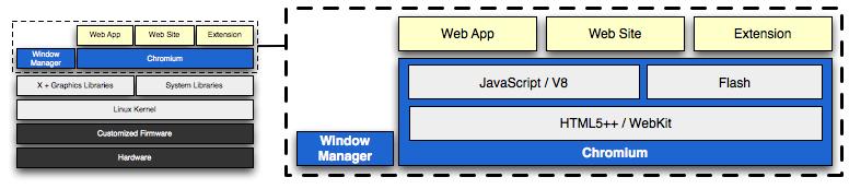 De windows 8 internet et sans bavure for Oui non minimaliste