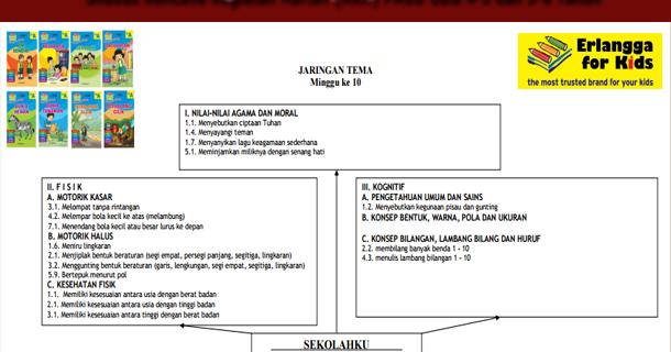 Download Silabus Rencana Kegiatan Harian Rkh Paud Usia 4 5 Dan 5 6 Tahun Dalam Format