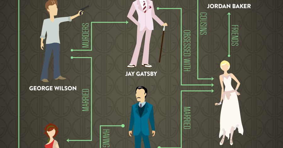 the great gatsby love story vs I saw a pin on pinterest that claimed to be the greatest love stories ever told (in a book), and i noticed that the great gatsby was on there i.