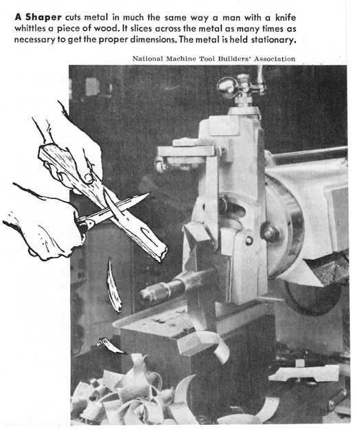 progress machine and tool