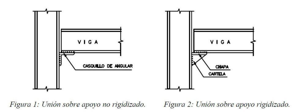 Acero febrero 2012 - Tipos de vigas metalicas ...