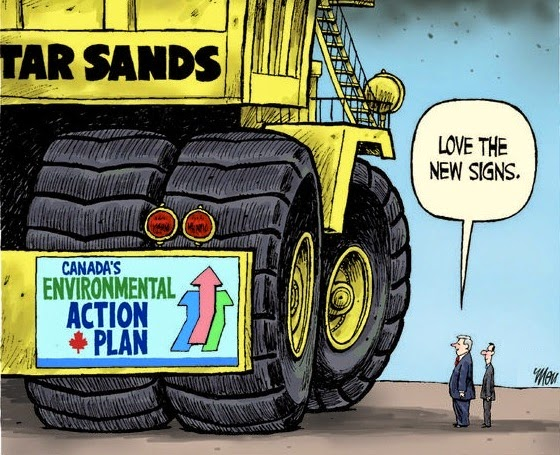 Moudakis: Canada's Environmental Action Plan.