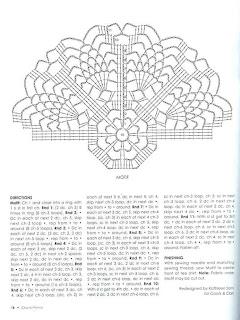 Publicado por Mossita Bella Gráficos Crochet en 14:49