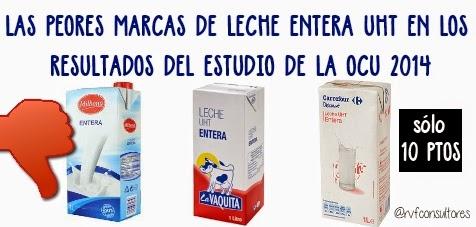De nuevo la ocu analiza diferentes marcas de leche entera - Emisores termicos carrefour ...