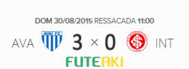 O placar de Avaí 3x0 Internacional pela 21ª rodada do Brasileirão 2015