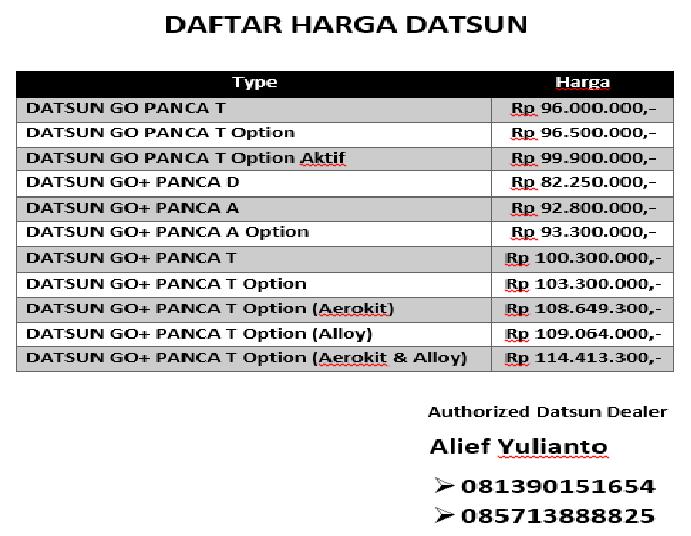 Datsun Go Panca Vs Toyota Agya Comparison | Car Interior ...