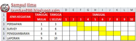Cara Membuat Jadwal Pekerjaan Otomatis Di Excel