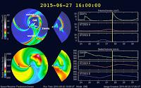 Prognoza modelu WSA-Enlil, cz. 2: słabsza, boczna część CME dociera do Ziemi 27 czerwca około godz. 18:00 CEST, wywołując wzrost prędkości wiatru z 400 do ponad 600 km/sek. i gęstości do ponad 20 protonów/cm3. To nie są zbyt optymistyczne warunki dla silniejszej burzy (G3 i wyższej). (SWPC)