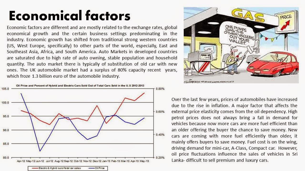 macroeconomic factors affecting auto industry Free essay: macroenvironmental factors affecting automobile industry - presentation transcript 1 macro-environmental factors affecting automobile industry.