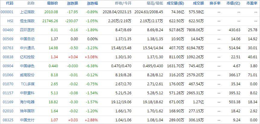 中国株コバンザメ投資ウォッチ銘柄watch20140507