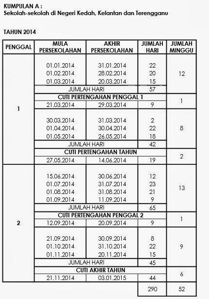 Cuti Sekolah 2014 - Kumpulan A