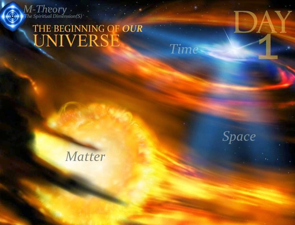 God's Creation Day 3 http://vippasstothespiritworld.blogspot.com/2011/12/creation-day-1-space-matter-time.html