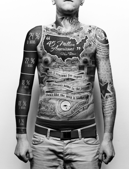 This tattoo infographic.