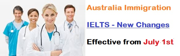 What qualification do i need to be a registered nurse of australia?