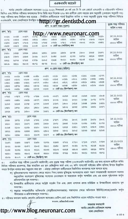 1st Year MBBS3 Armed Forces medical college admission result 2011   2012 bangladesh