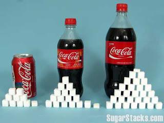 porovnanie obsahu cukru v sladených nápojov