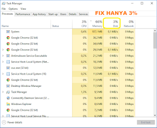 fix disk usage 100% windows 10