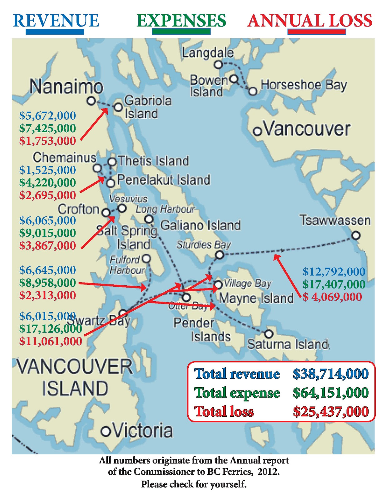 bridge feasibility study | Bridge-Free Salish Sea