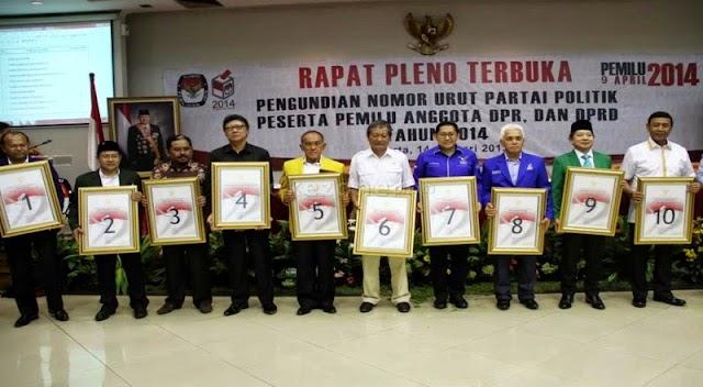 Koalisi Jokowi Korban Sistem Multipartai