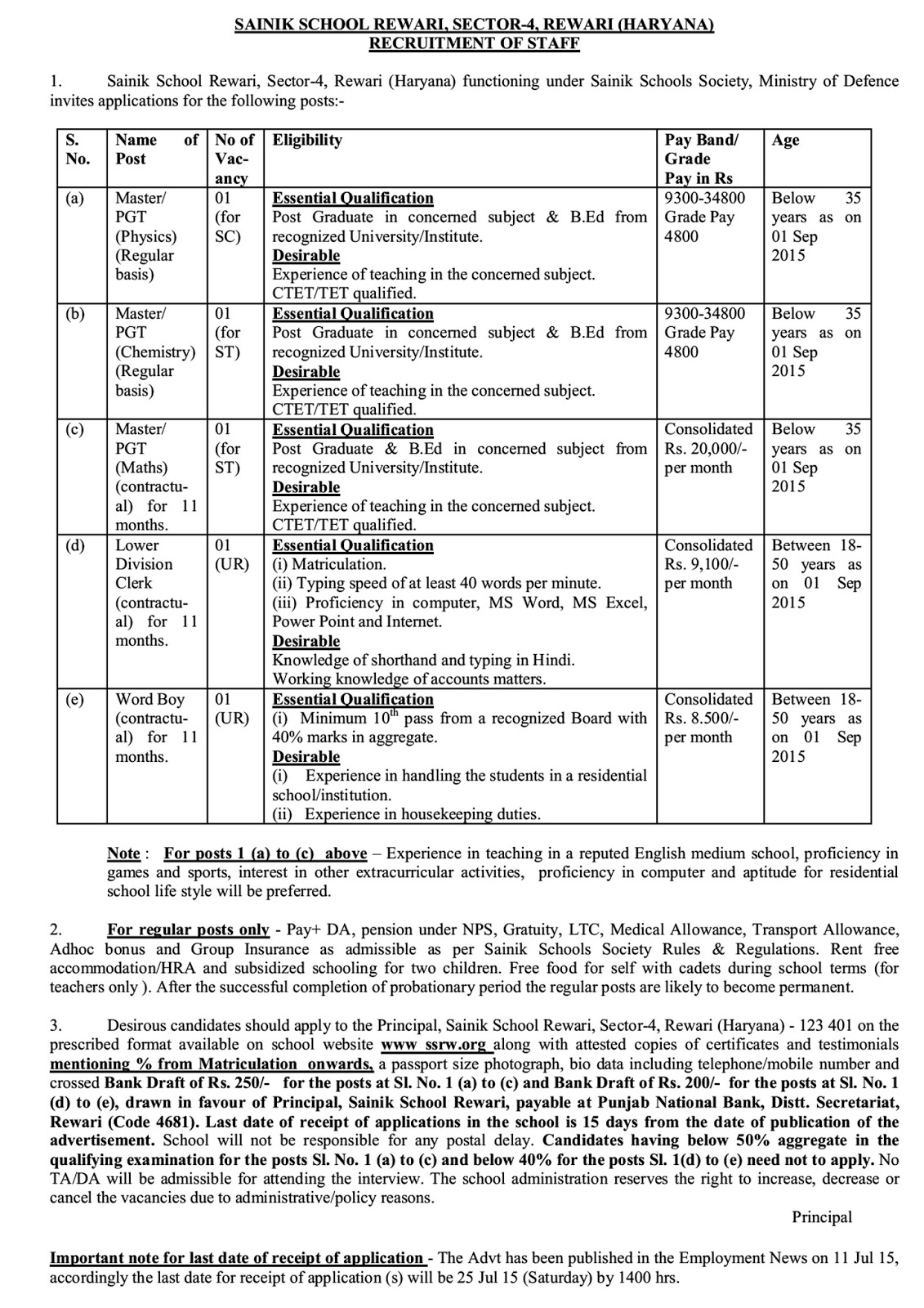 Sainik School Rewari Recruitment 2015