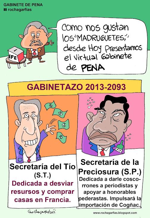 Gabinetazo de Peña Niero.
