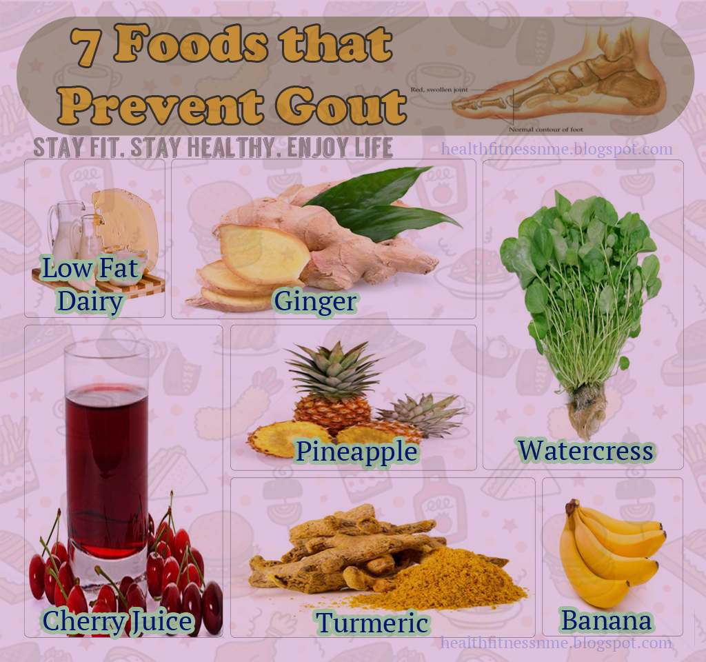 gout pain behind knee low level of uric acid joint pain foods not good for gout patients