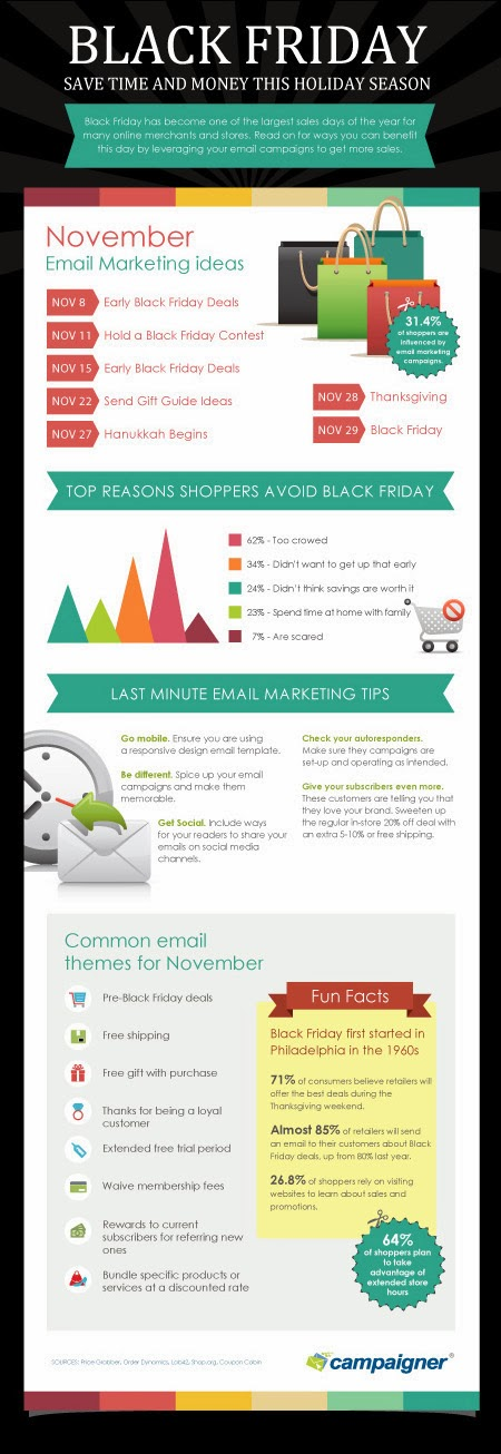Campaigner, email mail marketing, email mail, Black Friday tips, Black Friday email tips