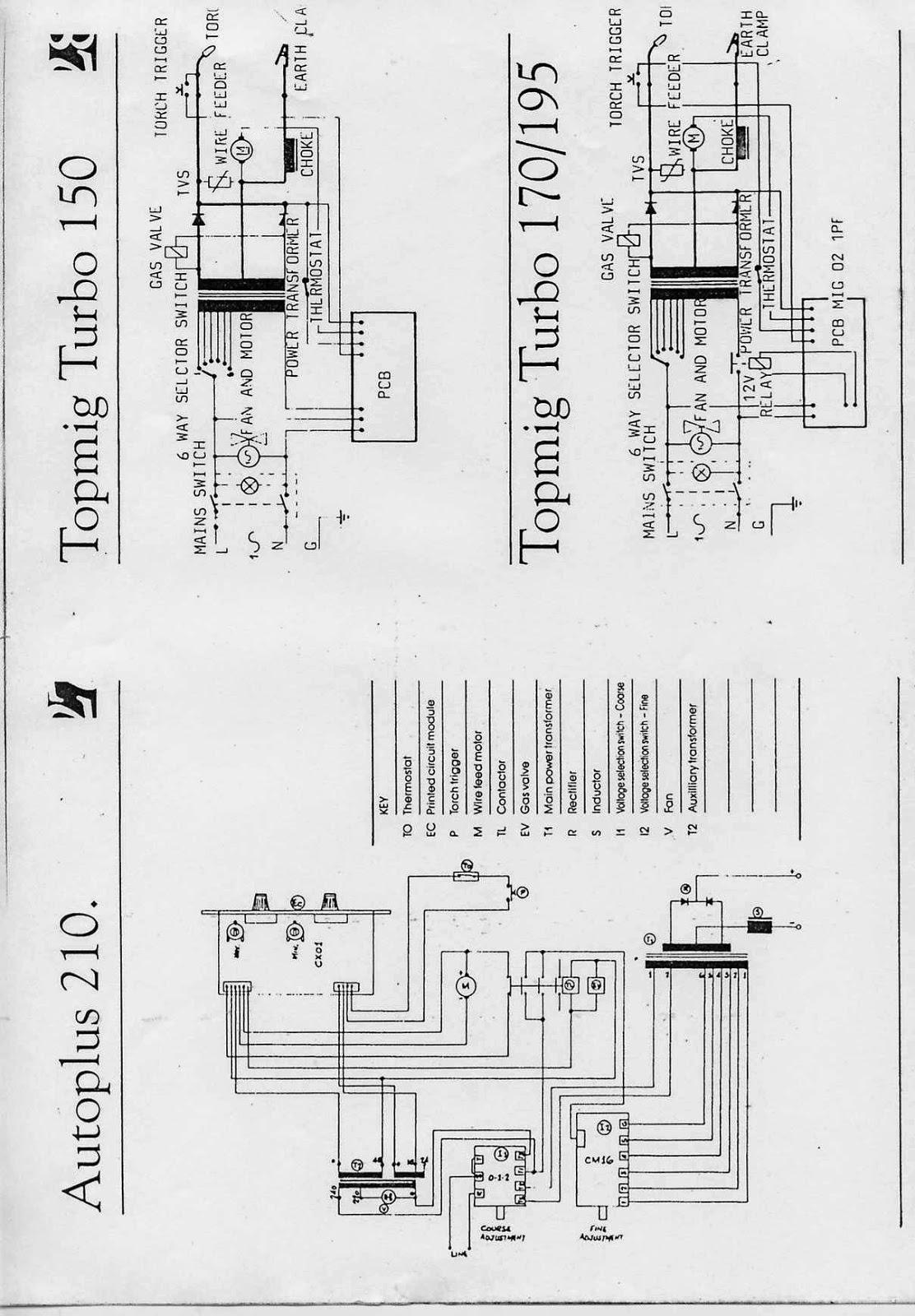 encyklopedia spawania schemat spawarki mig autoplas 130 150. Black Bedroom Furniture Sets. Home Design Ideas