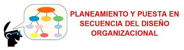 Implementación del diseño organizacional.