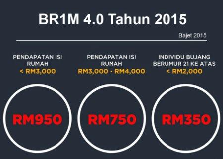 Panduan-BR1M-2015