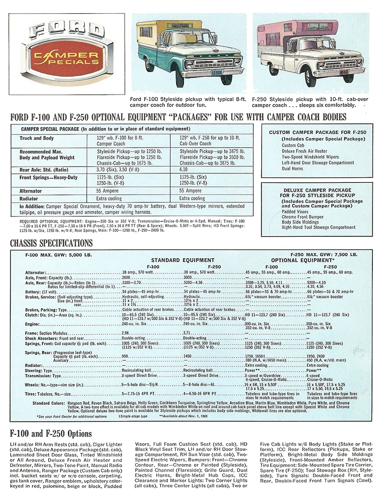 Ford F 250 Camper Special 352 V8 1965 & sales brochure Ford Pick-up ...