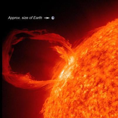 Bucle solar: