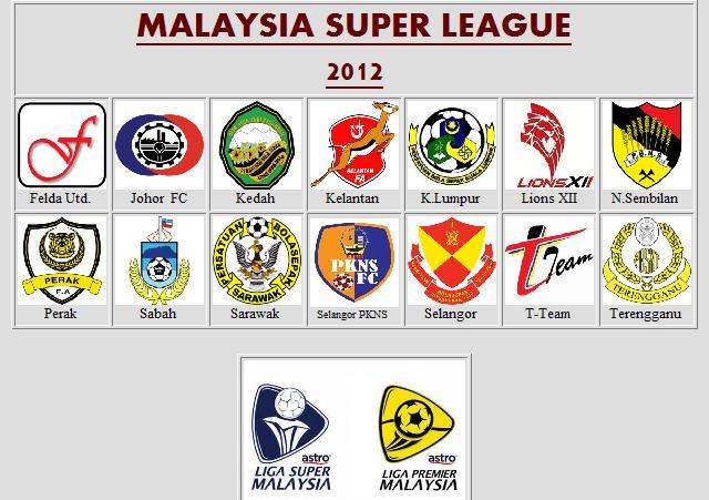 Jadual penuh Liga Super Kelantan