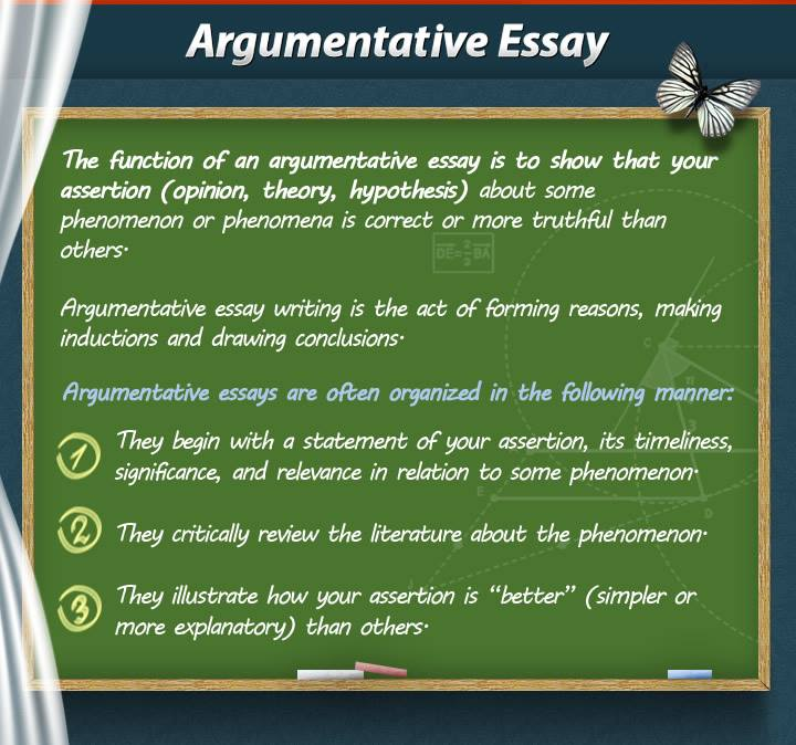 The     best Argumentative writing ideas on Pinterest   English      Argumentative   Persuasive Writing Anchor Chart