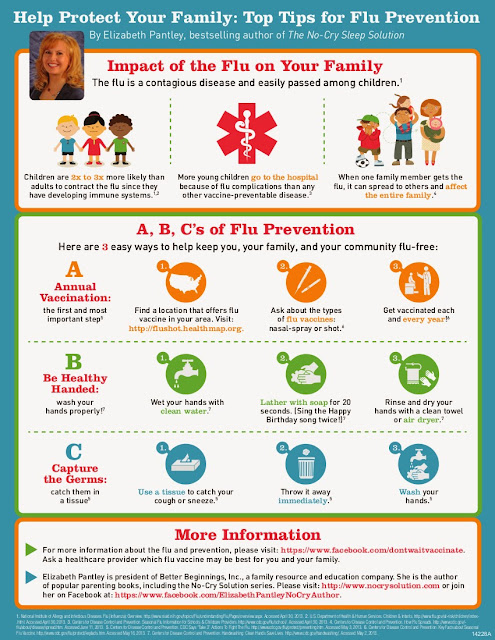 parent s guide to flu season what you may not know about the