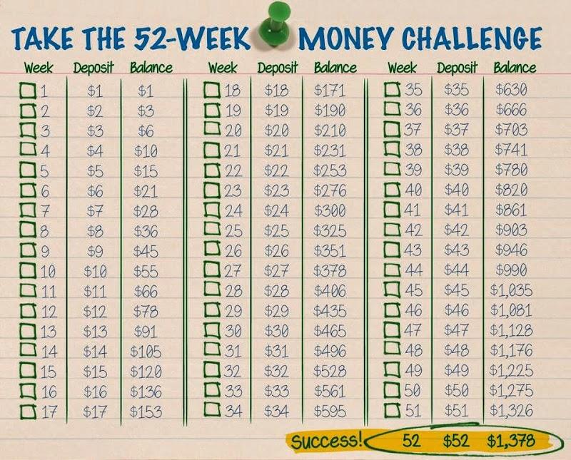Misi Money Challenge 2016