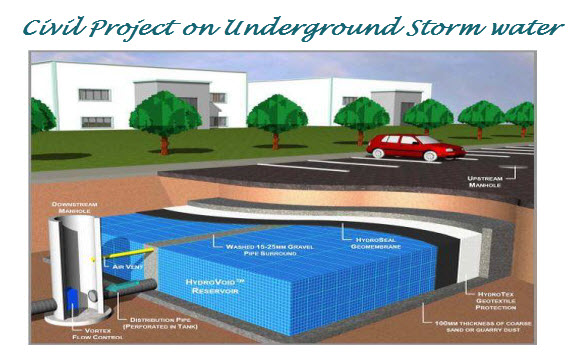 Civil Project on Underground Stormwater Management system ...