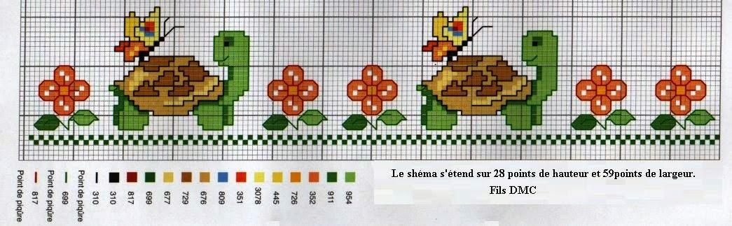 Arte Brasil Tapete Cinderela : Blog Amor Perfeito** Gr?ficos de ponto cruz: Tartarugas