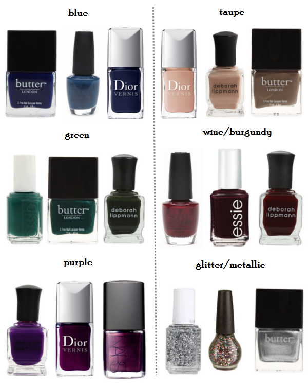 Popular Winter Nail Polish Colors