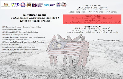 Keputusan Pertandingan Mencipta Video Antartika Lestari 2013
