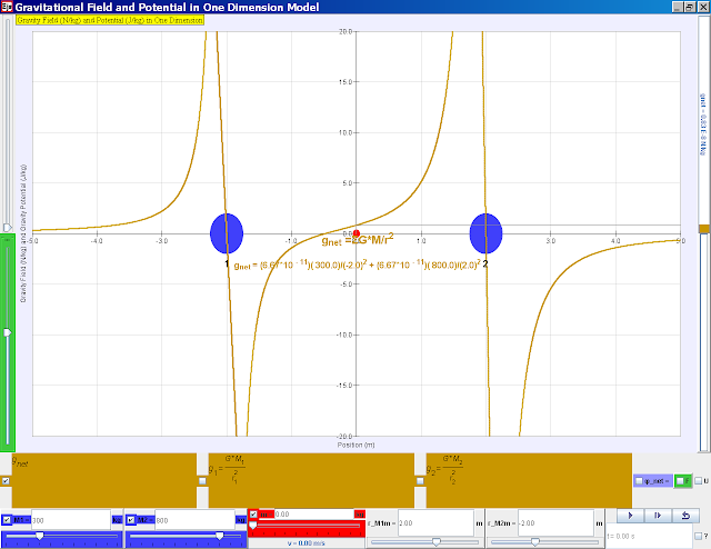 please help to: - [gravitational field strength and potential sim] remove the arrow acting on the test mass when the g field and Force are not checked Library http://iwant2study.org/lookangejss/02_newtonianmechanics_7gravity/ejs/ http://iwant2study.org/lookangejss/02_newtonianmechanics_7gravity/ejs/ejs_model_GField_and_Potential_1D_v8wee.jar