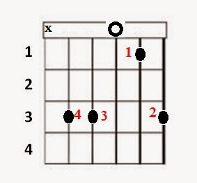 Left_Gm_open_chord