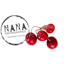 Visit Nana Gastro.graphics
