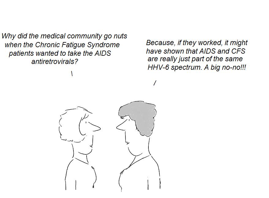 cfs, antiretrovirals, cfs, chronic fatigue syndrome, aids, gallo, mikovits, cover-up, hhv-6, hiv