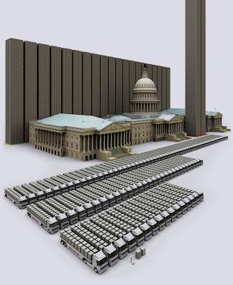 USA Debt