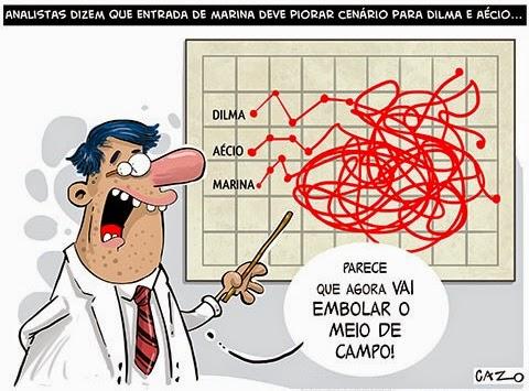 Luiz Fernando Cazo: Analysts say ...