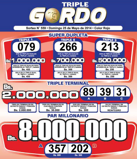 Triple Gordo Sorteo 559